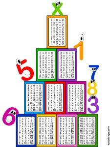 1-10-tabelline